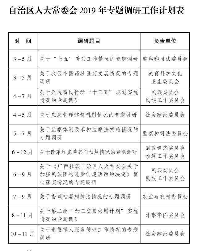 自治区人大常委会2019年专题调研工作计划