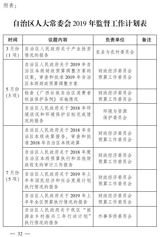 自治区人大常委会2019年监督工作计划