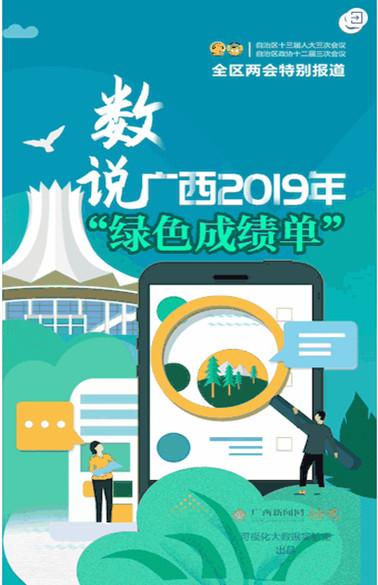 "H5 | 数说广西2019""绿色成绩单"""
